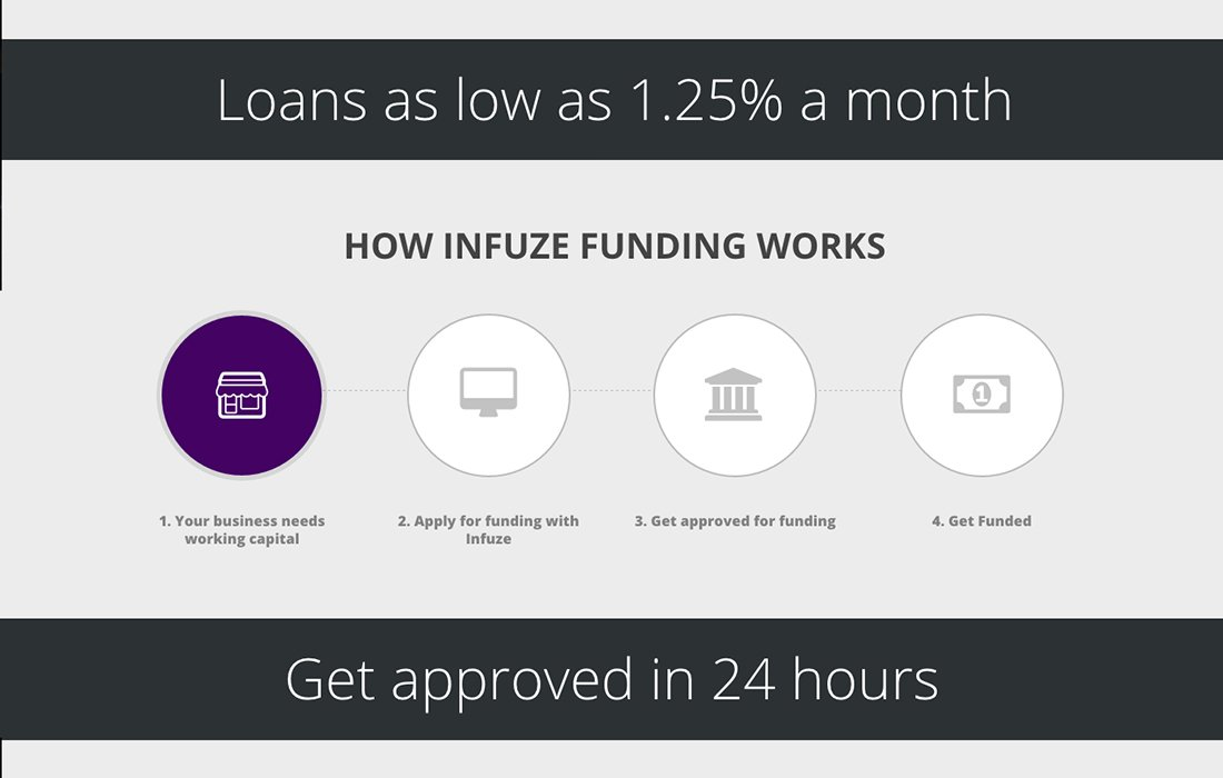 infuze_funding_by_david_gaz_2