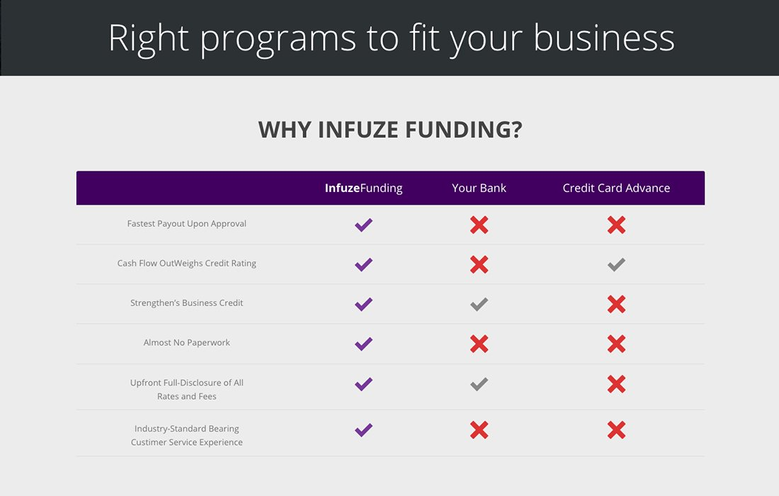 infuze_funding_by_david_gaz_4