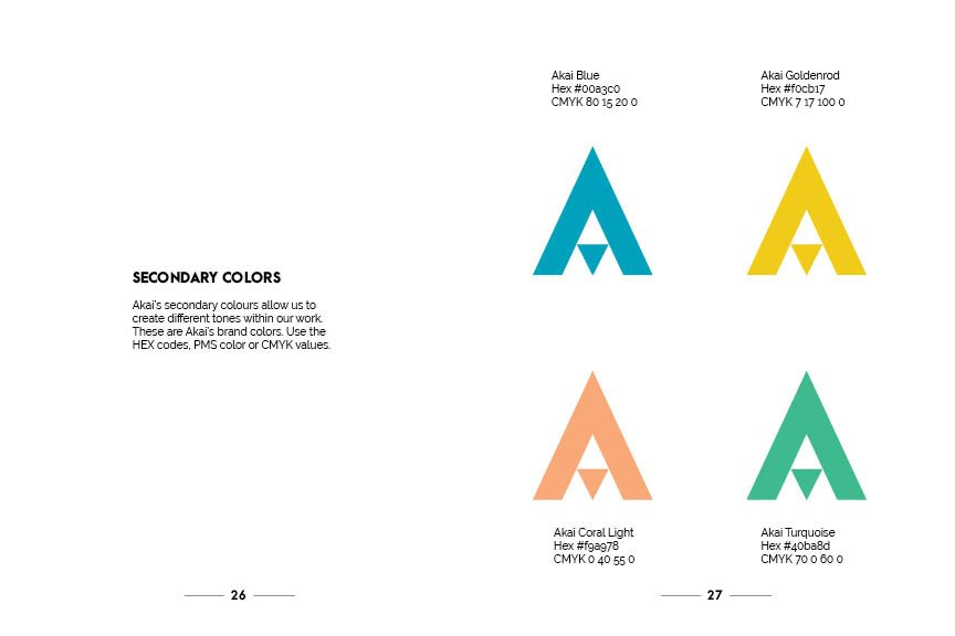 Akai - Bureau Of Small Projects